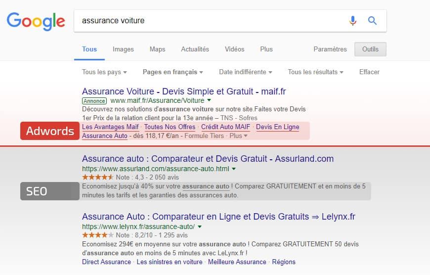Les résultats de la recherche organique sur Google
