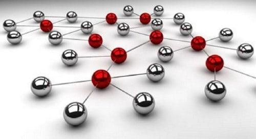 sphères de votre réputation en ligne à tester