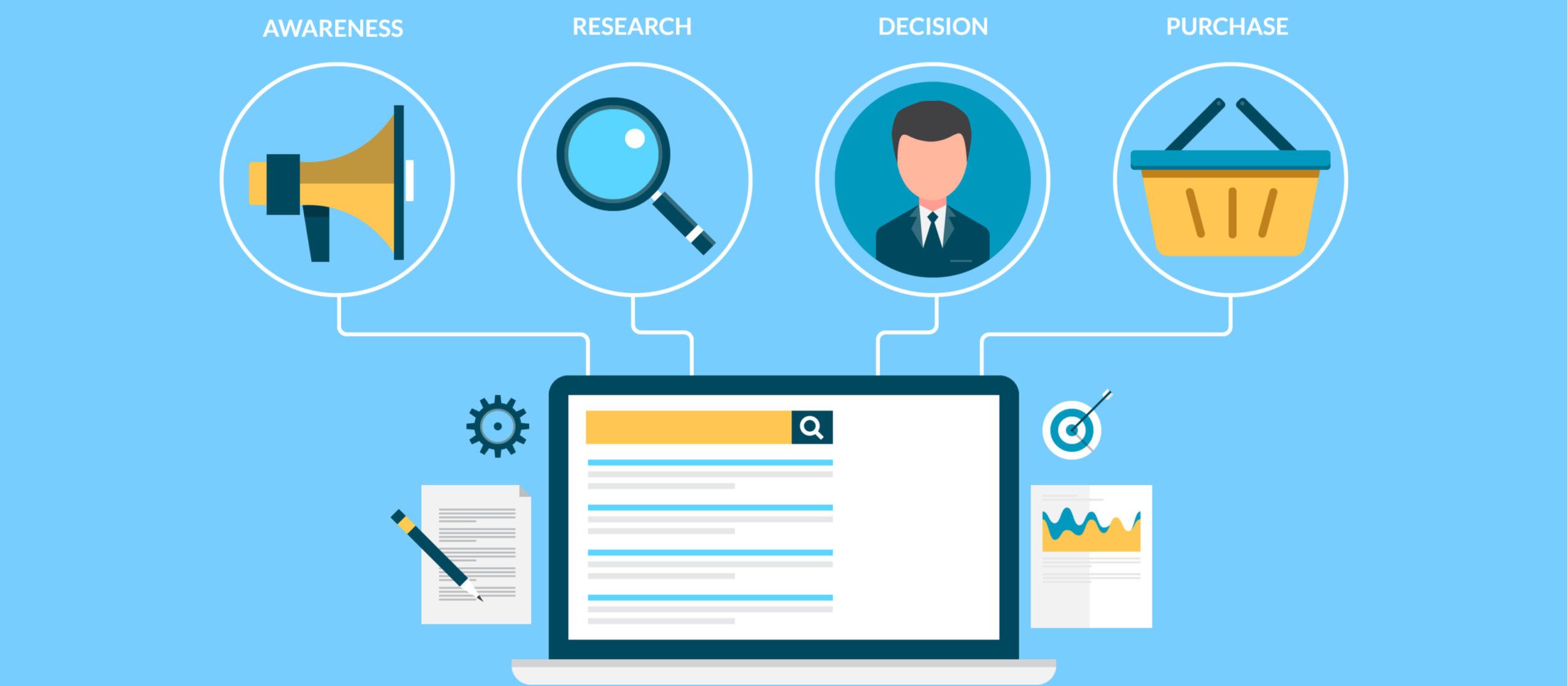 Utiliser les intentions de recherche des internautes pour optimiser son référencement