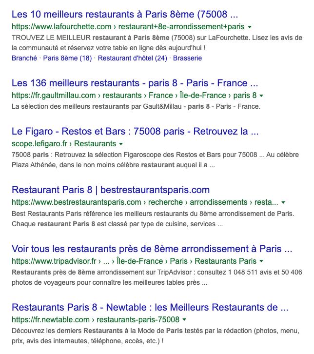 Les résultats Google classiques