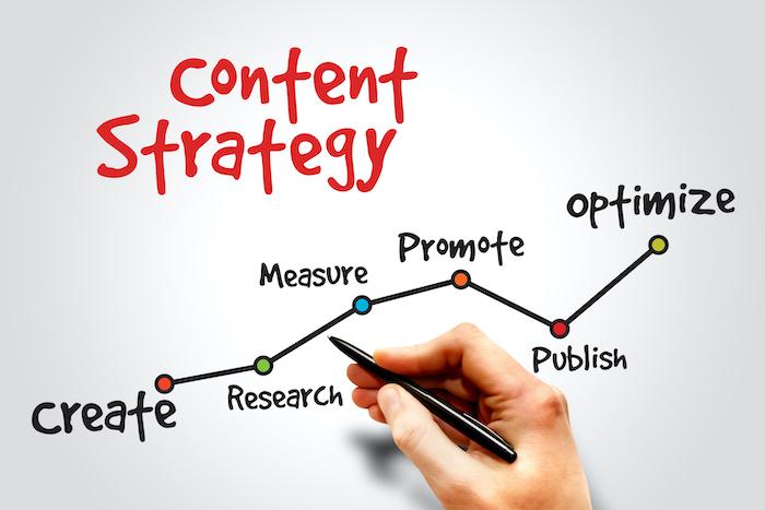 Des idées de contenus evergreen à utiliser en content marketing