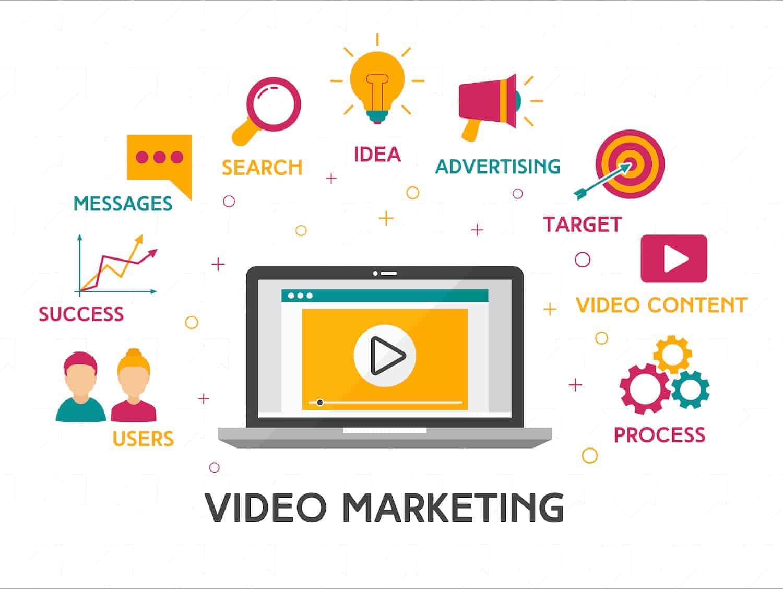 Les différentes manières de créer des contenus vidéos