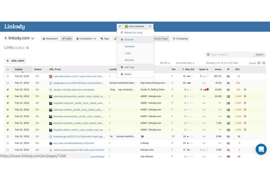 Linkody outils référencement
