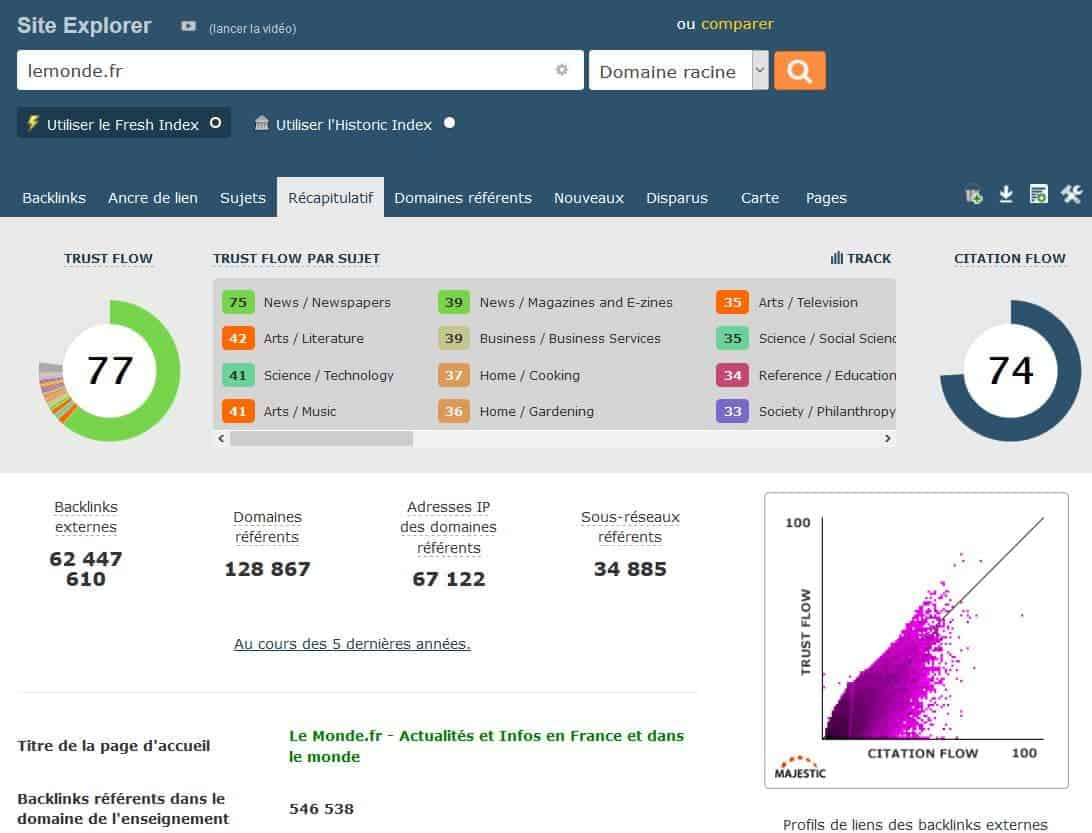 Majestic SEO l'outil de monitoring backlinks